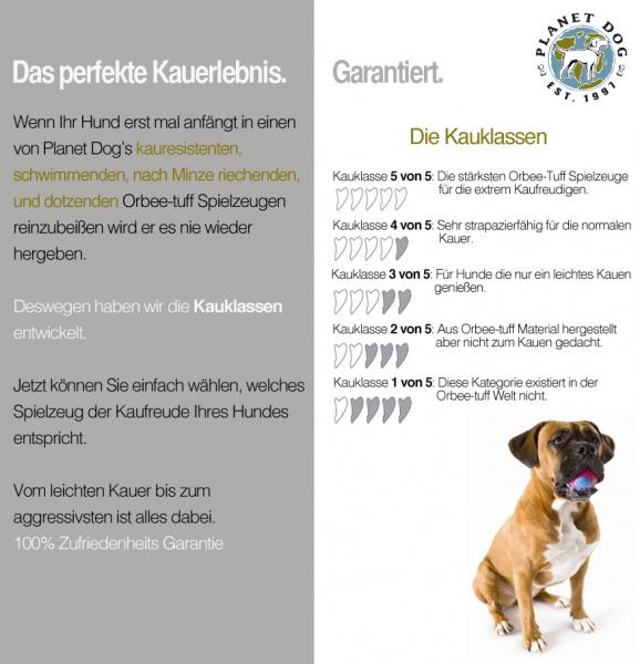 Chew-O-Meter-Deutsch